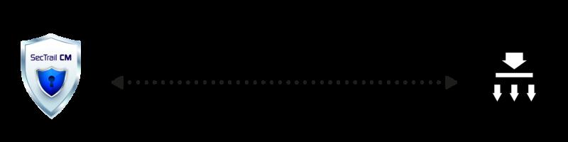 SecTrail CM Grafik-01